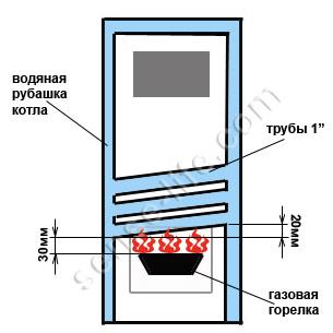 Переделка твердотопливного котла КСТ