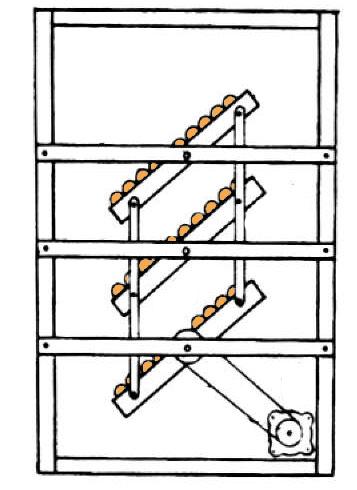 механизм переворота яиц в инкубаторе