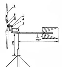 чертежи ветрогенератора